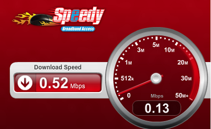 cara mengecek kecepatan ,speed test speedy telkom,telkom speedy login,speed test telkom speedy net,alat ukur kecepatan speedy,cek paket speedy,koneksi internet speedy,