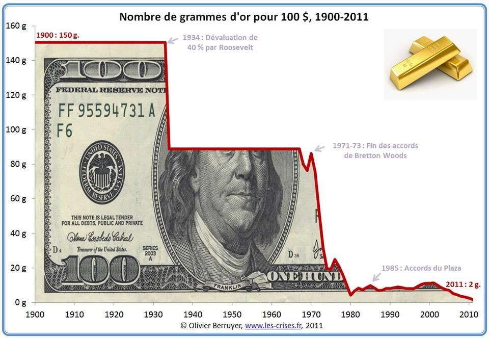 Amour de l'argent: racine de tous les maux