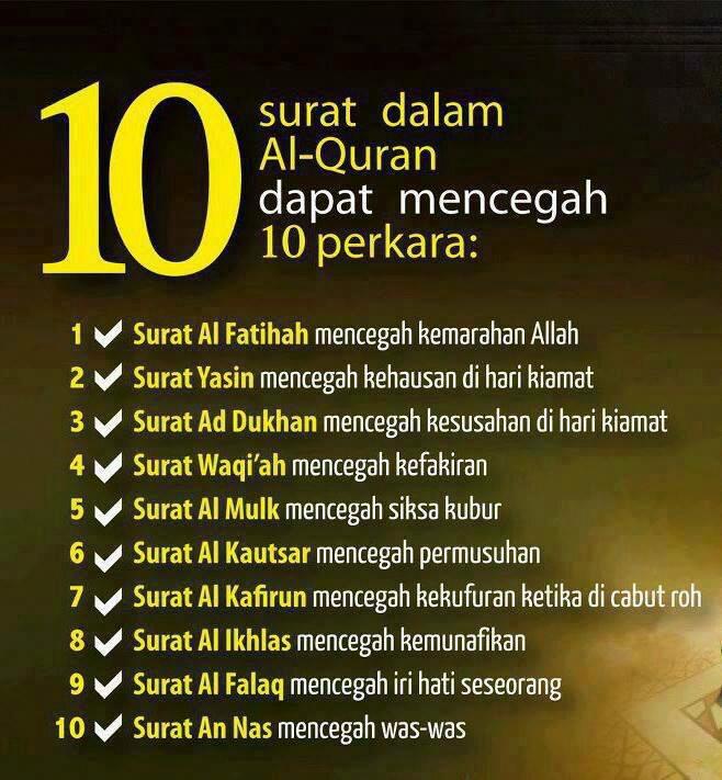 10 Surah Dalam Al-Quran Mencegah 10 Perkara