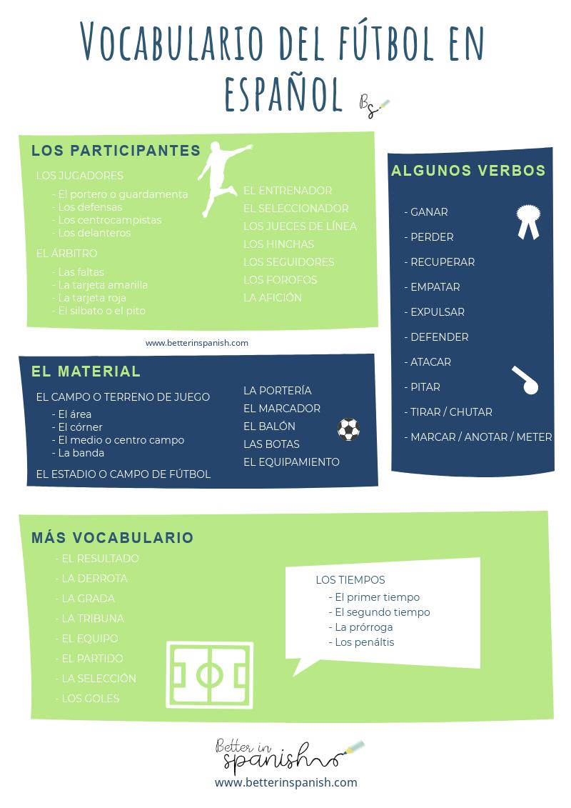 El mejor vocabulario para hablar de fútbol en español