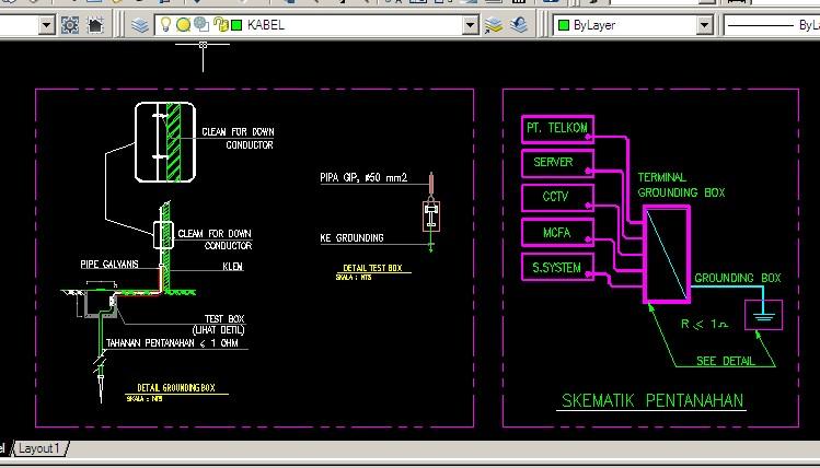 Dvr Wiring Diagram Dvr Circuit Diagrams