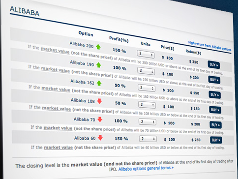 Brokers de opciones binarias que aceptan paypal