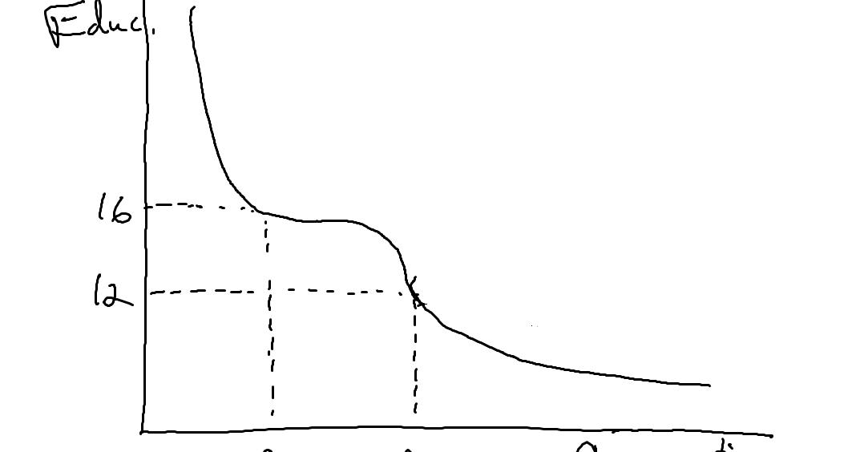 International Trade Class Blog: A Non-Convexity Example