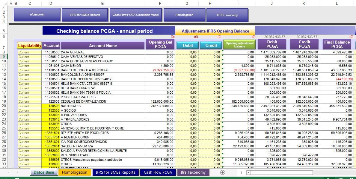 Confusión entre que es una Plantilla Excel y una MACRO en Excel ...