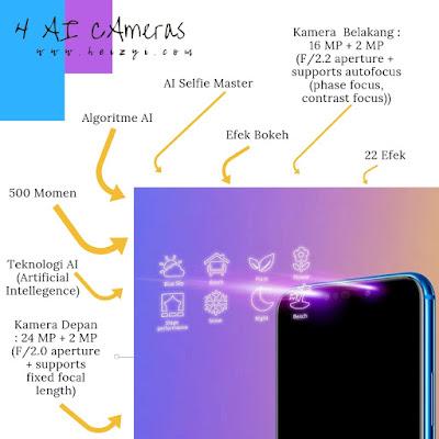 Spesifikasi Huawei Nova 3i Smartphone Idaman 2018