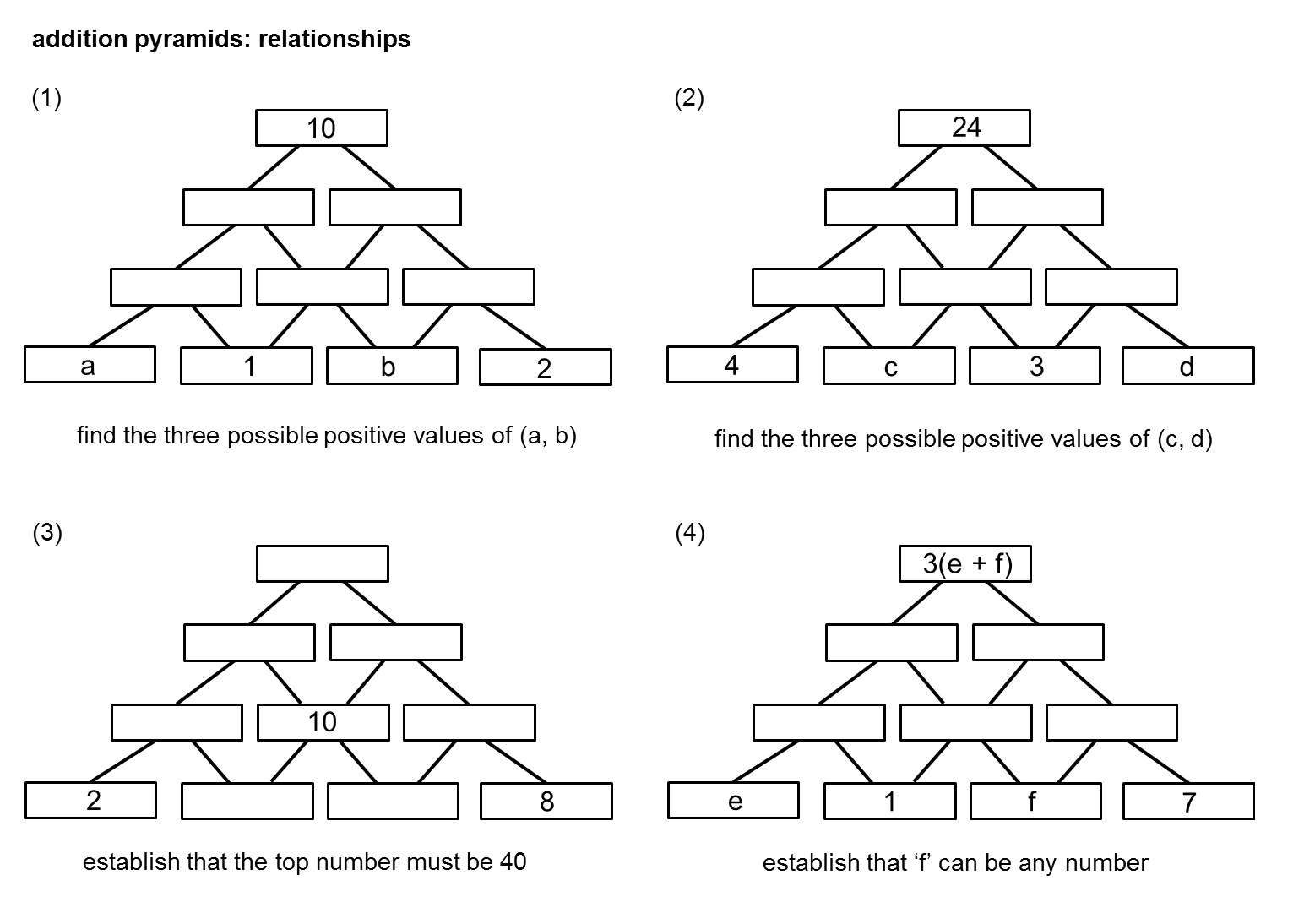 Median Don Steward Mathematics Teaching Number Pyramids