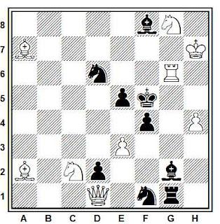 Problema de mate en 2 compuesto por Waldemar Tura (1º Premio, Scacco 1977)