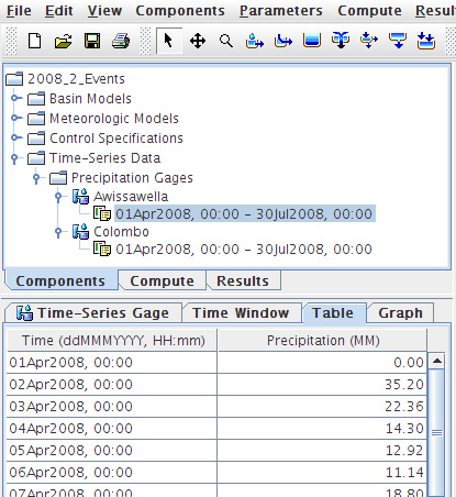 Store  CSV Data on HEC-DSSVUE  DSS for HEC-HMS Model Automation