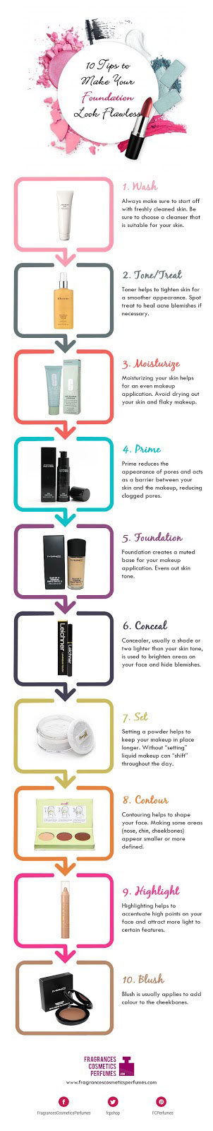10 Tips to Make Your Foundation Look Flawless- Njkinny's Blog