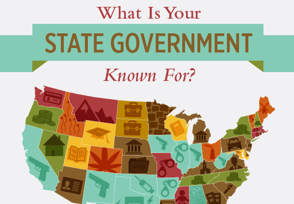 Image: What Is Your State Government Known For