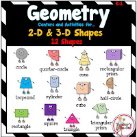 Geometry Centers for K_1