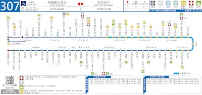 台中客運307路 新民高中-梧棲觀光漁港