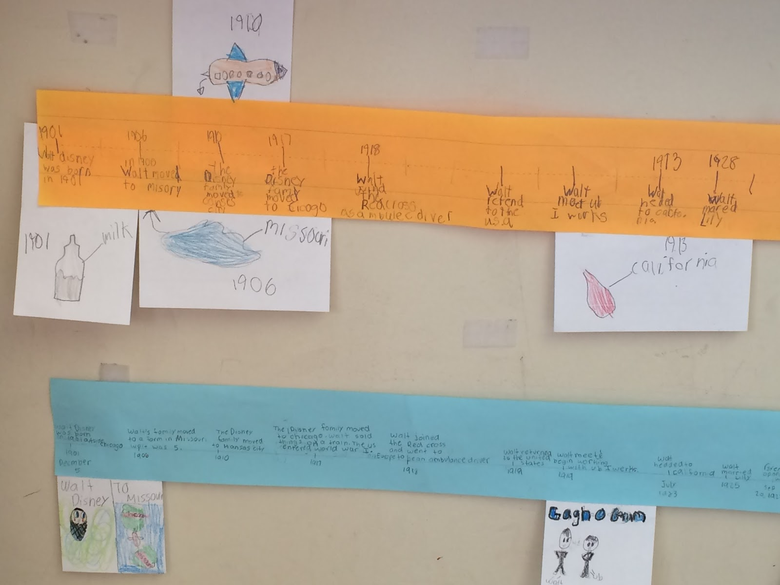 Teaching Outside The Box Biography Timelines .
