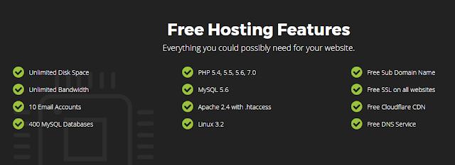 InfinityFree.net Hosting Gratis Unlimited Terbaru