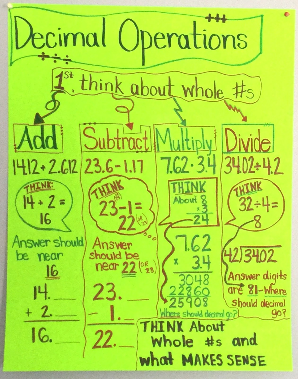 middle school math moments (and more!): why i'm not teaching decimal