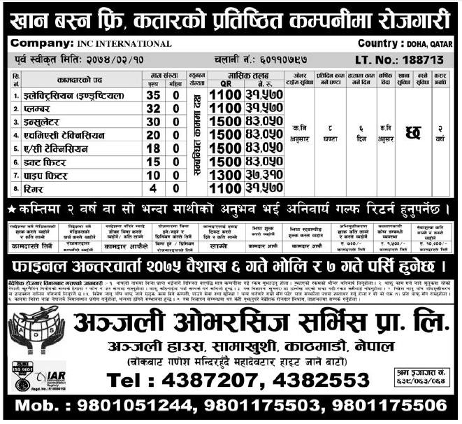 Jobs in Qatar for Nepali Salary Rs 43,050