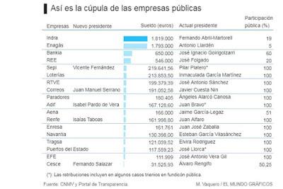 PSOE, amiguismo, corrupción, política,