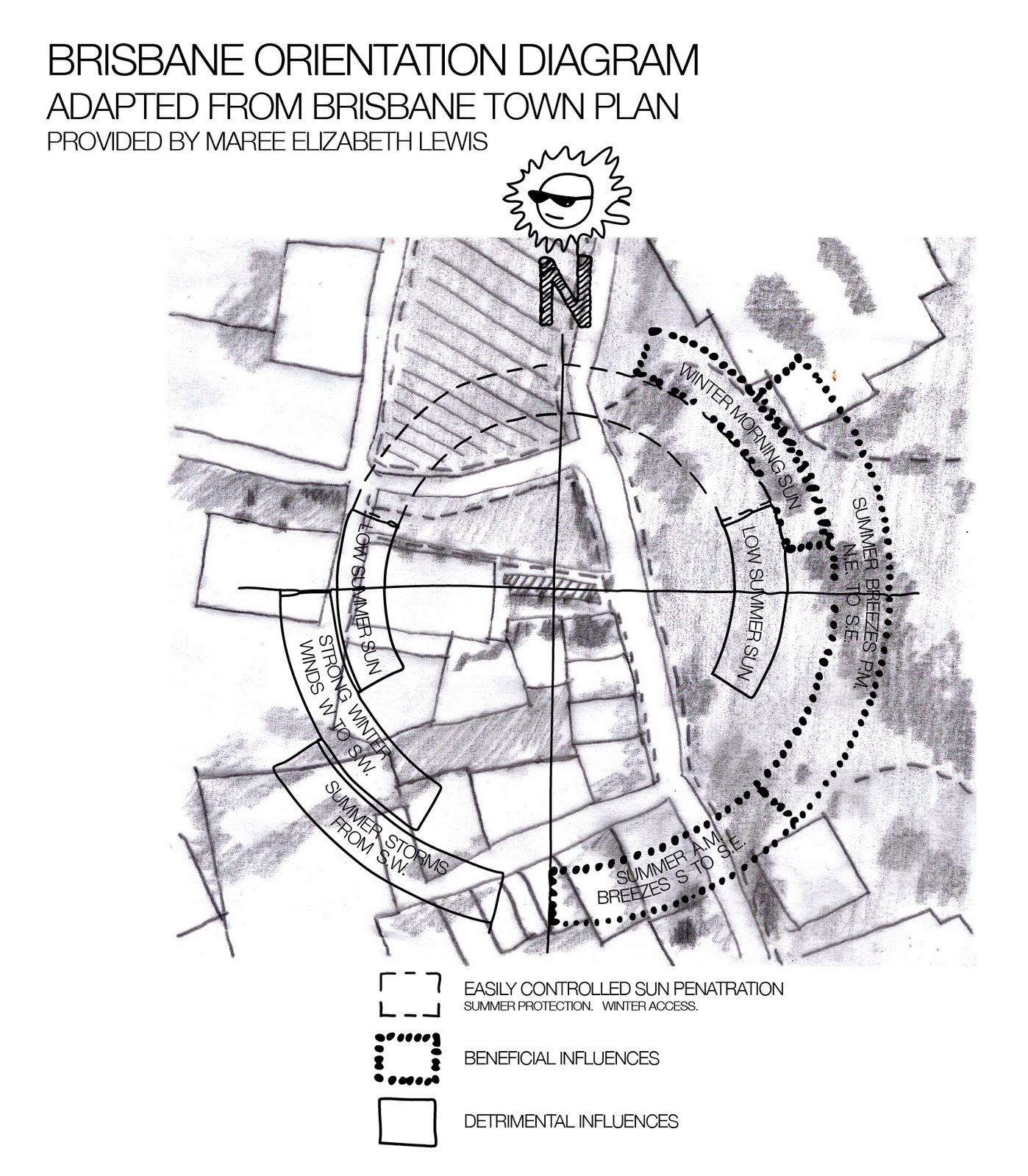 Dirk Westera S Architectural Apprenticeship Cabinysis