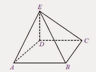 Unsur-unsur limas segi empat