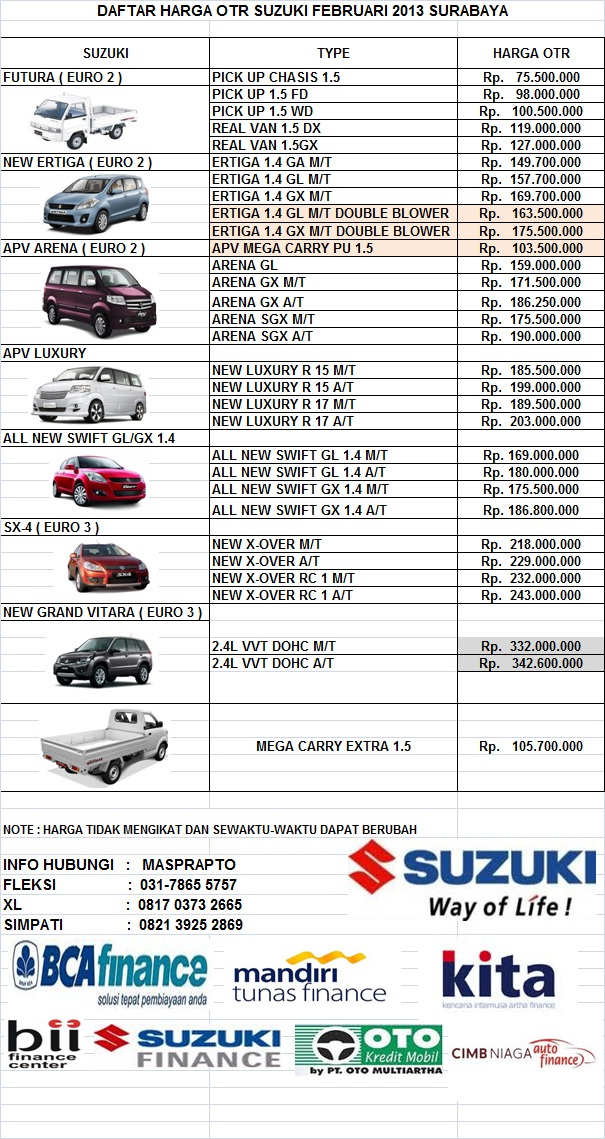 Suzuki Otomotif Surabaya Daftar Harga Mobil Suzuki Terbaru Per Februari 2013