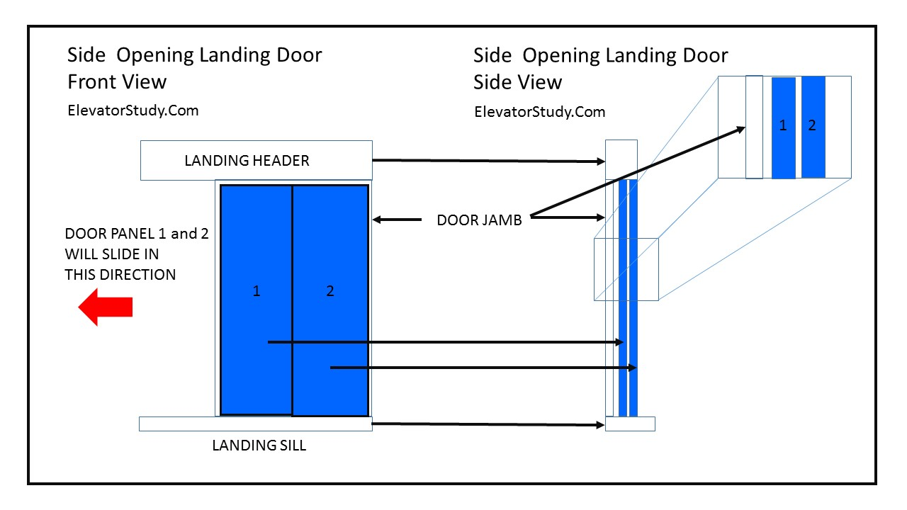 Elevator Entrance Lift Doors In Detail
