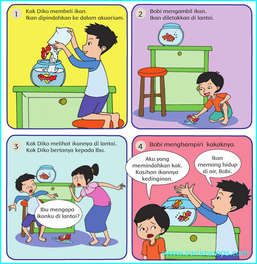 Kunci Jawaban Buku Siswa Tema 8 Kelas 5 Halaman 104 105 106 108 109 110 Sanjayaops