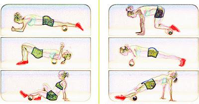 トリガーポイント グリッドを使った体幹トレーニング方法