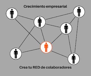 crear red de colaboradores
