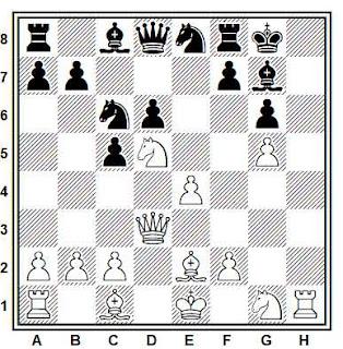 Posición de la partida de ajedrez Li Wen Che - Jan Hein Donner (Olimpiada de Buenos Aires 1978)