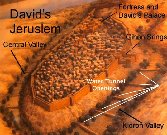 Jerusalem Canaanite Tunnels