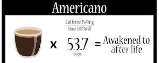 Dosis Americano