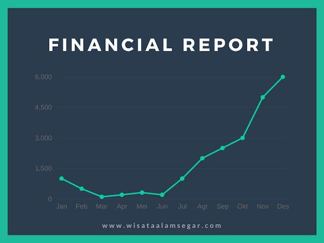 Cara Meningkatkan Kesehatan Finansial Anda