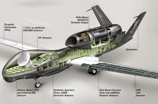 Resultado de imagen para Global Hawk