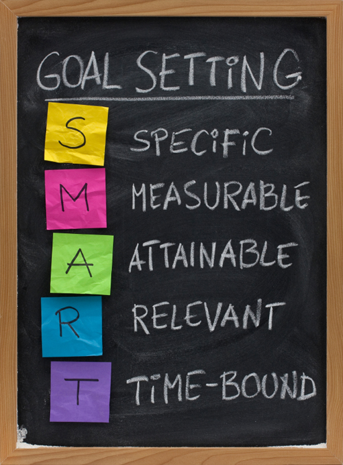 Using SMART and new years printables for goal-setting