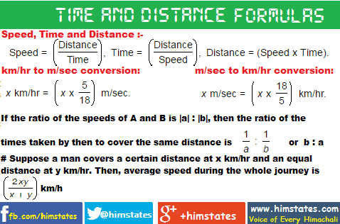 formulas-for-topic-time-and-distance
