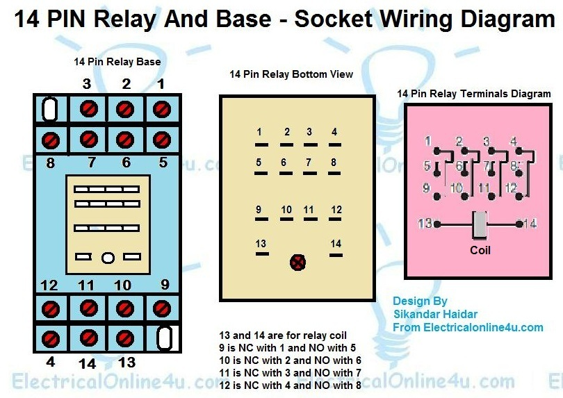 14 Pin Relay Wiring Diagram  Finder Relay Wiring Connection   Electrical Tutorials Urdu  Hindi