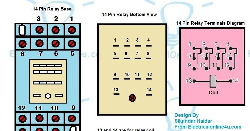 14 Pin Relay Wiring Diagram - Finder Relay Wiring Connection