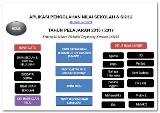 Download Aplikasi SKHU SMP