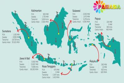 Hanya di Pemerintahan Joko Widodo Listrik Subsidi Tepat Pada Golongan Pedalaman Pelosok Negeri Indonesia
