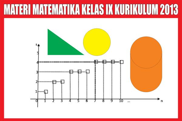Materi Matematika Kelas 11 SMA Kurikulum 2013 Semester 1/2 Lengkap