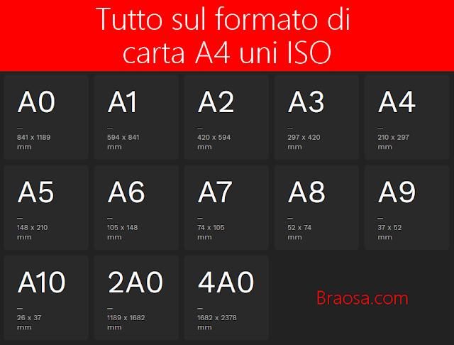 Tutti i formati di carta A uni ISO