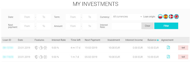 Fast Invest vertaislainat vertaislainaus