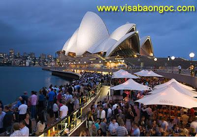 Visa Úc, dịch vụ xin visa Úc nhanh