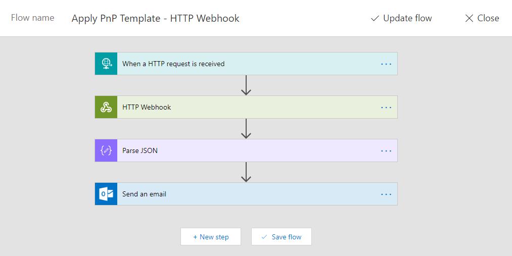 Vardhaman Deshpande: Use Flow HTTP Webhook to call Azure