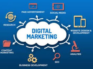 A Creative for Online Marketing Strategies For Small Businesses