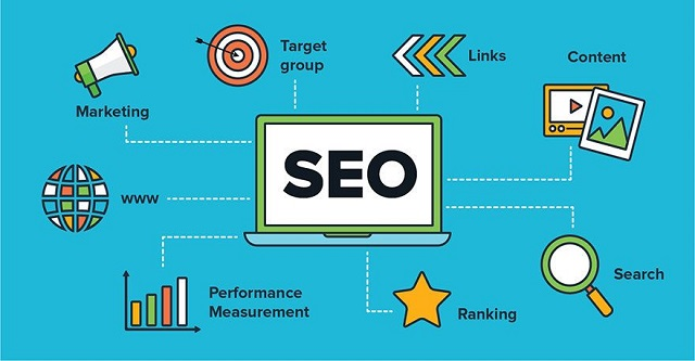 125+ SEO Interview Questions & Answer