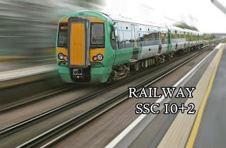 gk for railway exam