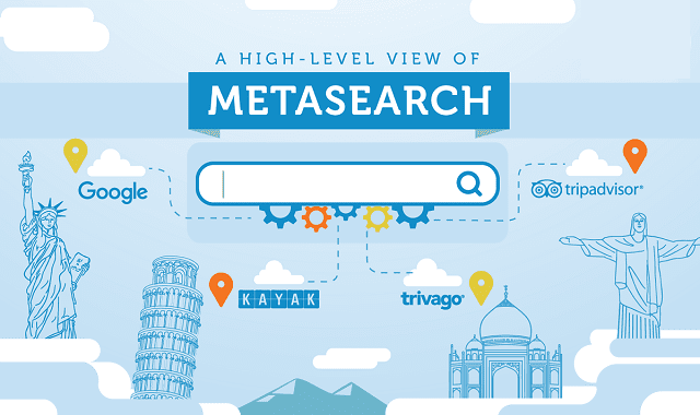 A High-Level View of Metasearch