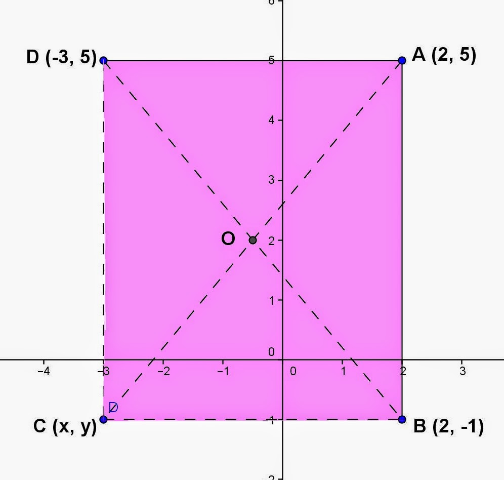 Math Principles: Square, Rectangle, Parallelogram Problems, 10