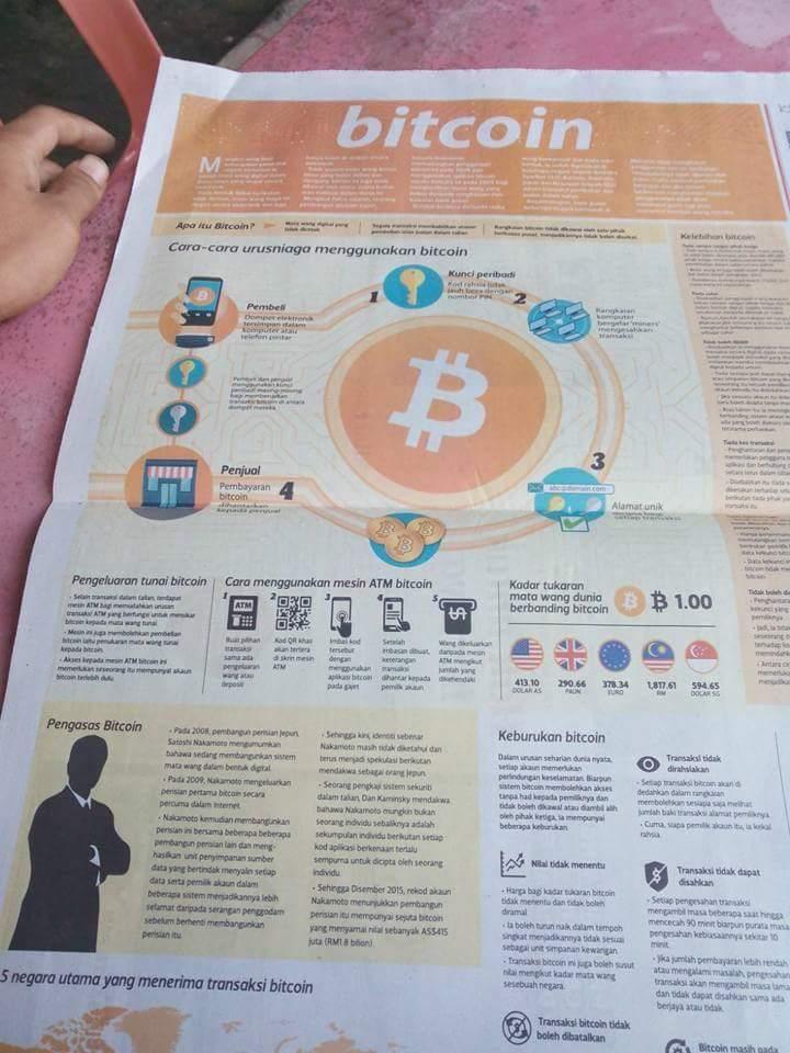 bitcoin menipu malaysia